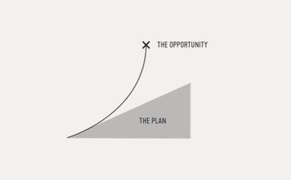 discipline quotes opportunity plan simon sinek wisdom