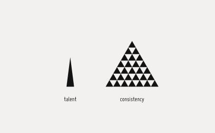 discipline quotes talent consistency nicolas cole wisdom